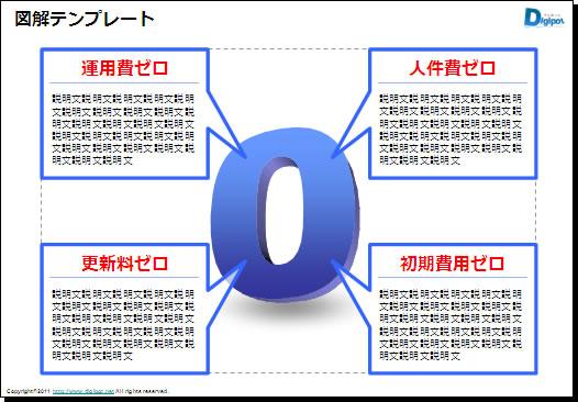 印刷 a4 ノート 印刷 : 資料の図解に使うテンプレート ...
