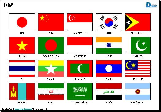 国旗(パワーポイント ...