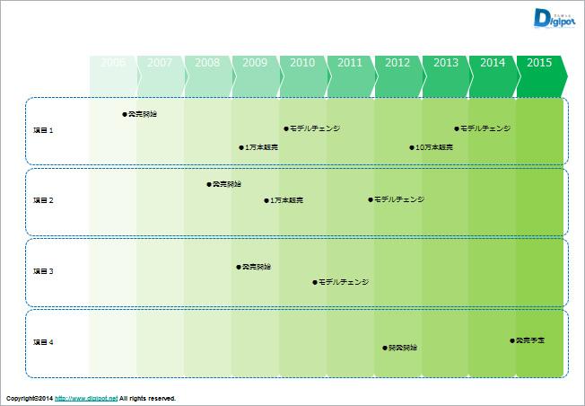 ロードマップのテンプレート4 パワーポイントフリー素材 フリー素材