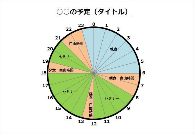 タイムスケジュール作成テンプレート/24時間円形(パワーポイント)   フリー素材、無料素材のDigipot