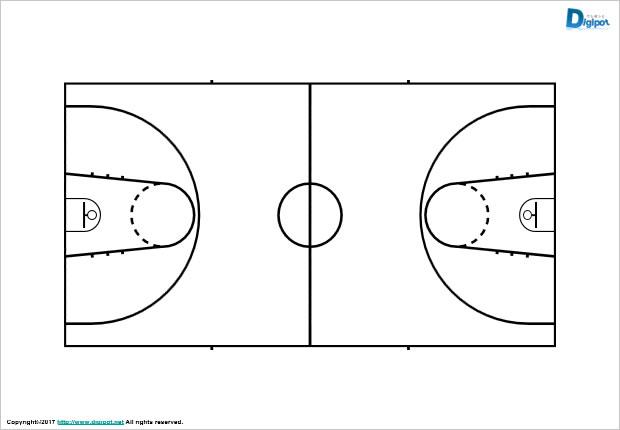 バスケットボールコート図